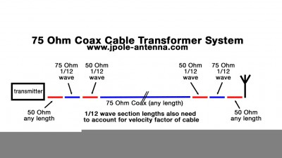 75-Ohm-cable-transformer-diagram.jpg
