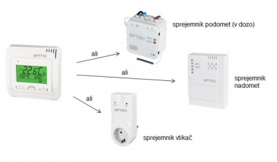 thermostat wireless BT710.jpg